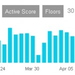 heather 30 days of steps using fitbit