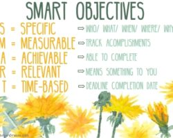 How to Achieve Your Big Dream with SMART Objectives