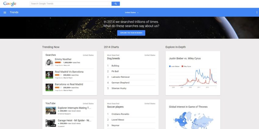 How to Use Google Trends for Writing Viral Content: Google trends