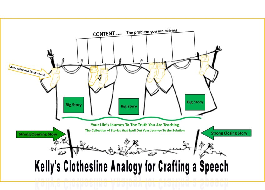 motivational speaker clothesline speech analogy