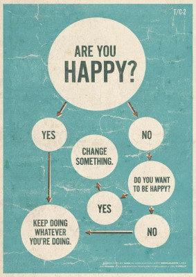 happiness-flowchart
