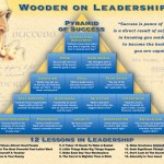 Define Dream Success Like John Wooden